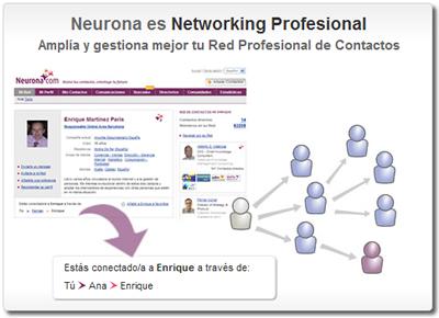 Xing compra Neurona