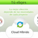 En la presentación de Acens Cloud Hosting