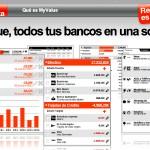 MyValue nueva herramienta de gestión de finanzas online