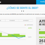 Stockbuzz analiza la opinión en Twitter sobre los valores del Ibex 35