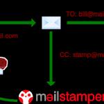 MailStamper para certificar el envío de un correo electrónico