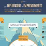 Ranking de los 50 influencers en temas de emprendimiento en España