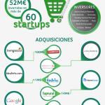 Infografía sobre inversiones y adquisiciones en startups españolas en 2012