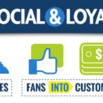 Social&Loyal ayuda a fidelizar clientes a través de las redes sociales