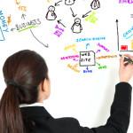 Las siete preguntas que un emprendedor se debería hacer