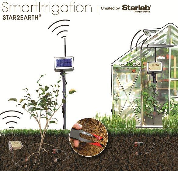 smartirrigation