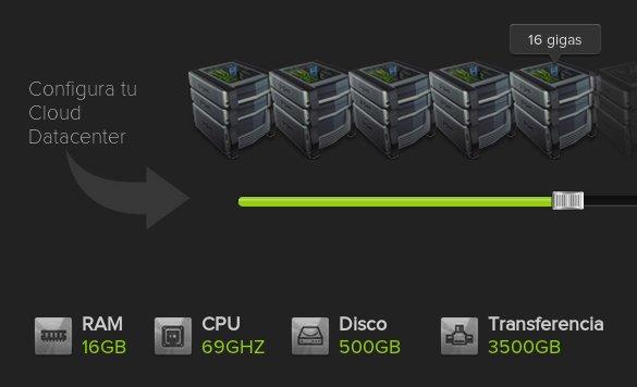 Gigas trae la teletransportación al cloud hosting