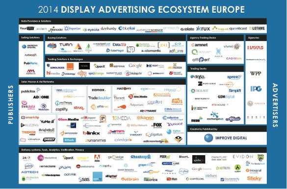 Ganar dinero por publicidad en tu web