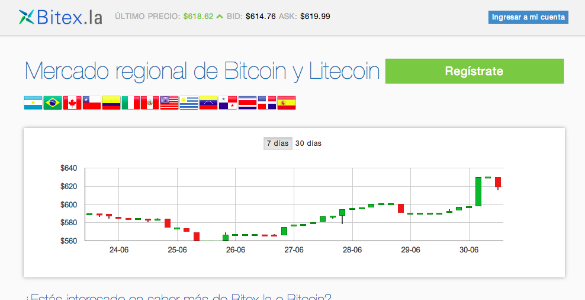2 millones de dólares de inversión en la startup de Bitcoin argentina Bitex.la