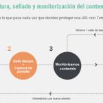 Certificación legal de páginas web