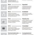 Las empresas y los bancos, caso Banco Sabadell