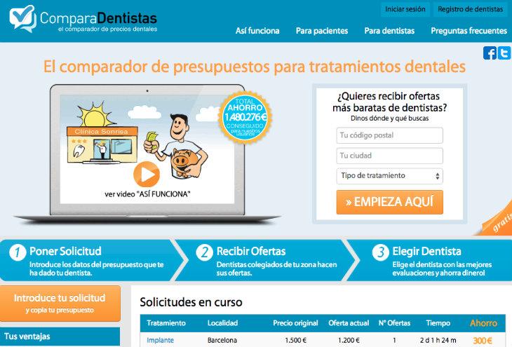 ComparaDentistas consigue 100.000 euros de financiación por parte de Sodecan
