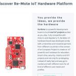 300.000 euros de inversión en la startup de IoT Zolertia