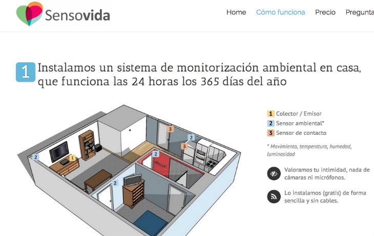 100.000 euros de inversión el sistema de teleasistencia Sensovida