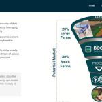 Booster Ag Tech pone el Big Data al servicio de la agricultura