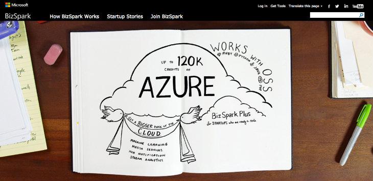 Microsoft, Lanzadera y Telefónica Open Future con las startups