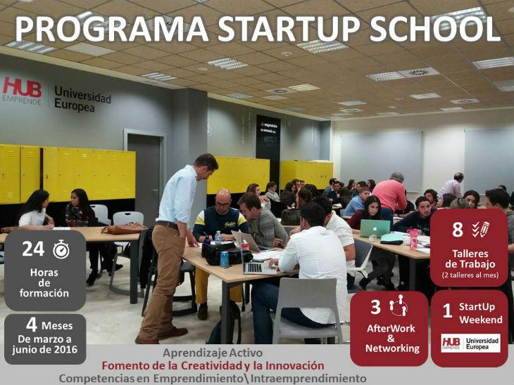Programa StartUp School de la Universidad Europea