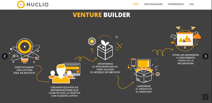 De las aceleradoras a los venture builders