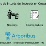 Estudio del perfil de inversor en crowdlending
