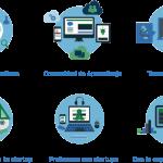 Cómo elegir la tecnología más adecuada para montar un nuevo proyecto en Internet