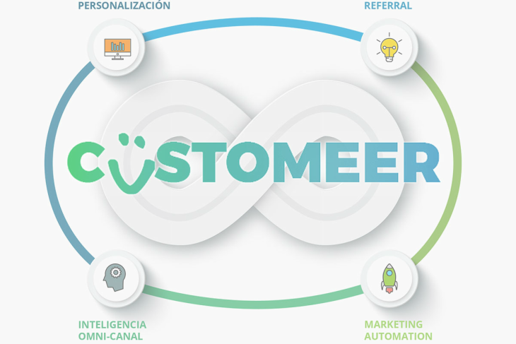 Customeer es una plataforma integral de marketing centrado en el cliente