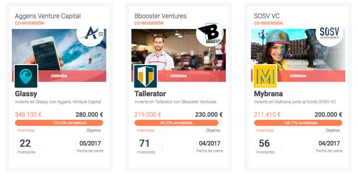 350.000 euros invertidos en la campaña de equity crowdfunding de Glassy