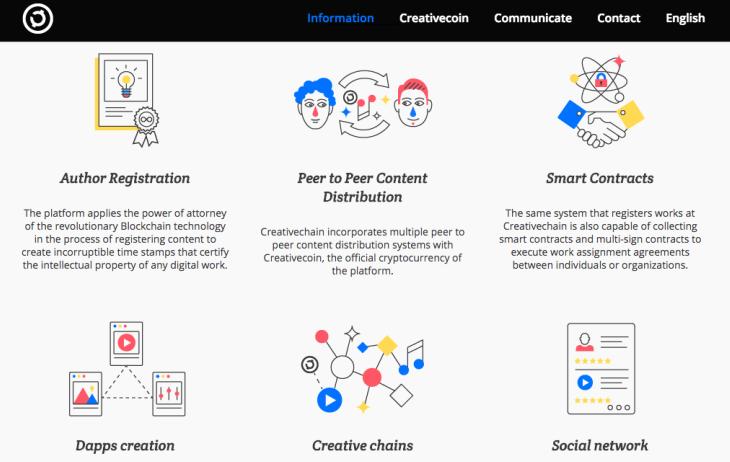 Conoce la ICO realizada por Creativechain