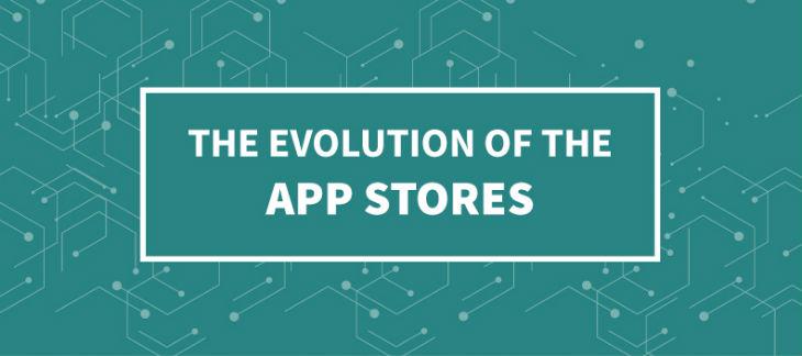 Evolución de Google Play y App Store desde su creación