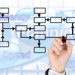 Por qué es importante un software empresarial adecuado