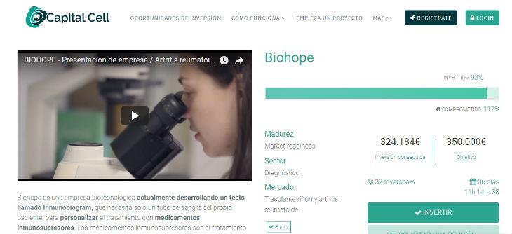 Biohope supera los 325.000 euros de financiación