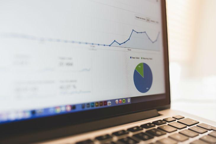 El presupuesto anual de marketing: el SEO en cabeza