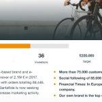 Santafixie busca financiación a través del Equity Crowdfunding