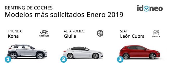 Nace idoneo.com el comparador de coches en renting en España