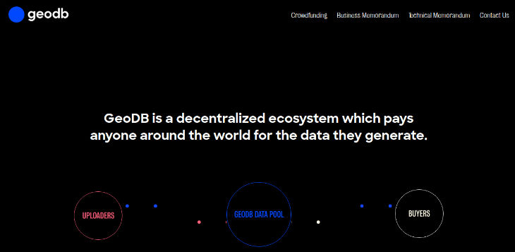 GeoDB cierra una ronda de financiación de 1 millón de euros